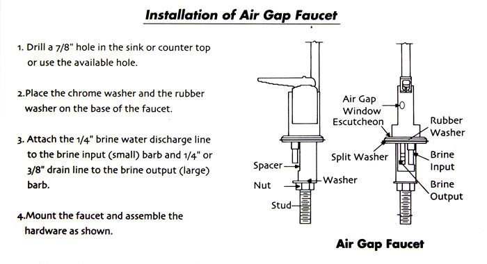 Air Gap Intructions