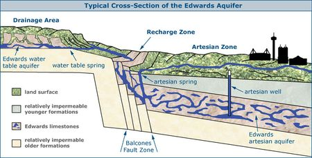 Edwards Aquifer 450