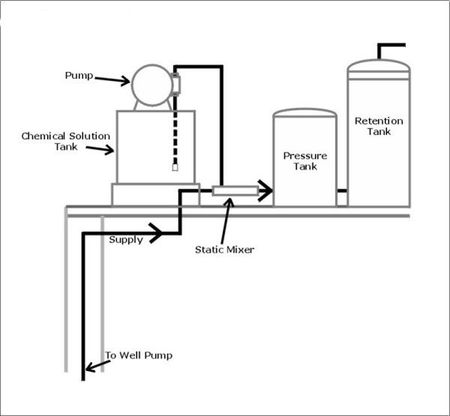 Feed Pump Diagram